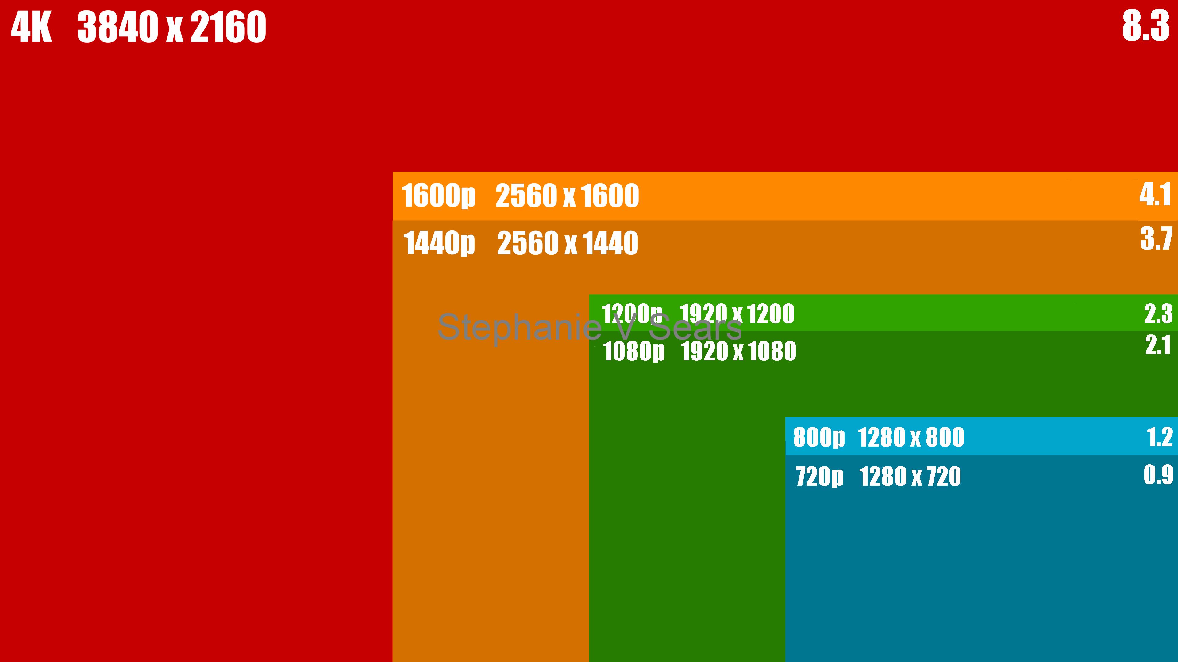1_common-hd-resolutions-compared